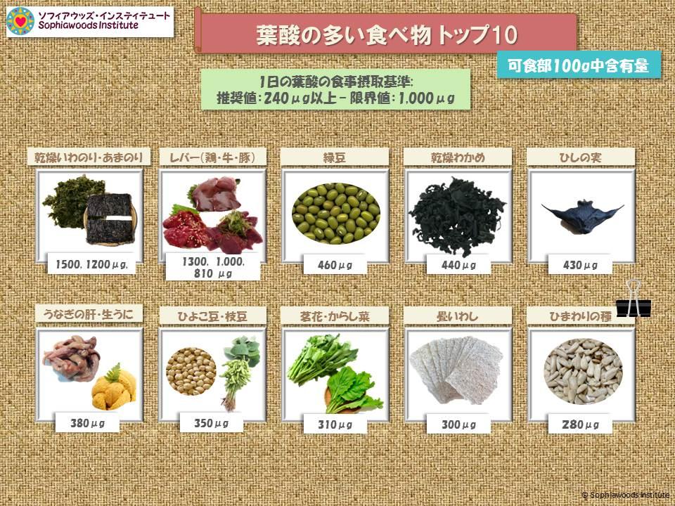 食べ物 葉酸