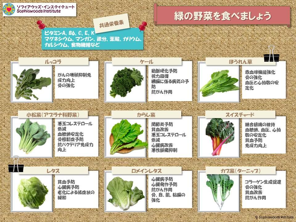緑の葉野菜の効能
