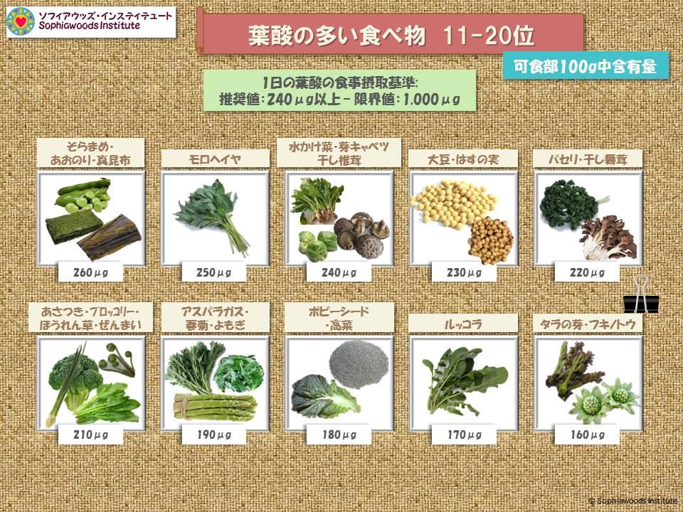 葉酸を多く含む食品2