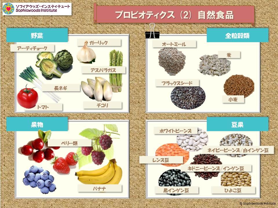 プロビオティクスの多い食品