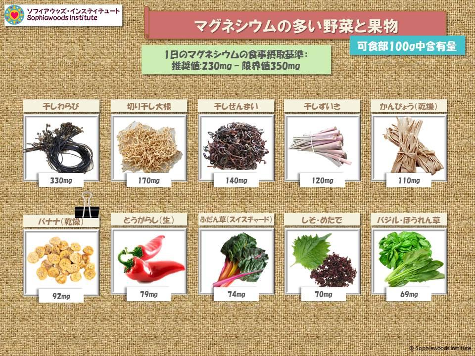 マグネシウム野菜
