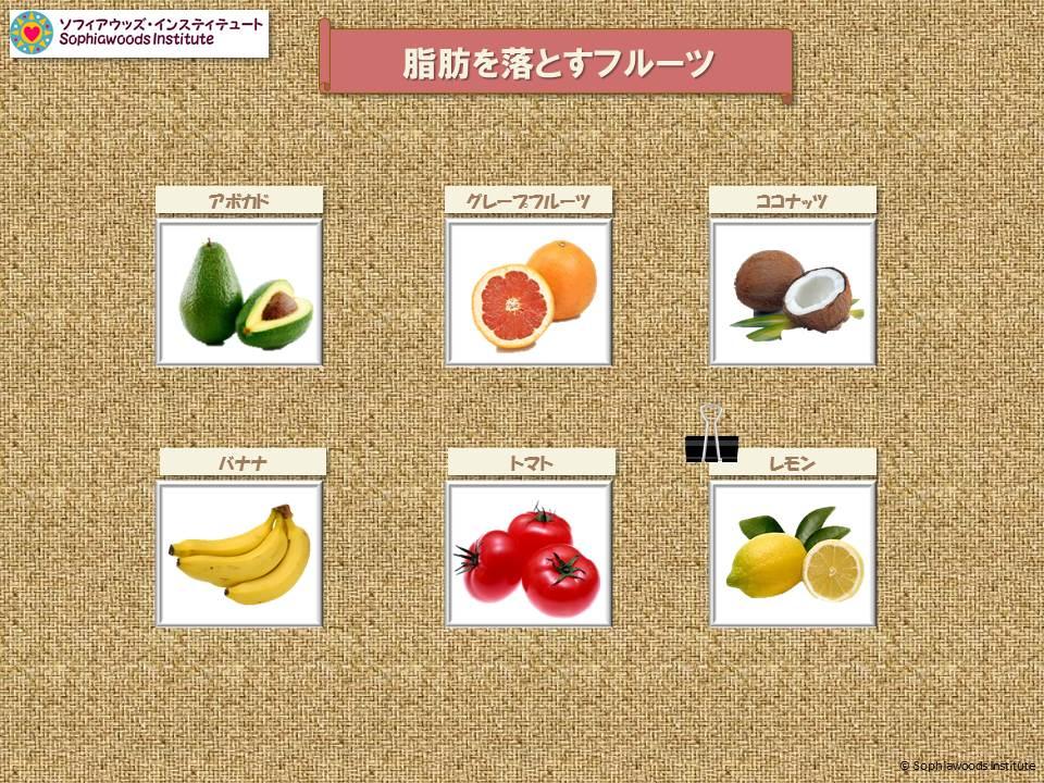 脂肪を落とすフルーツ