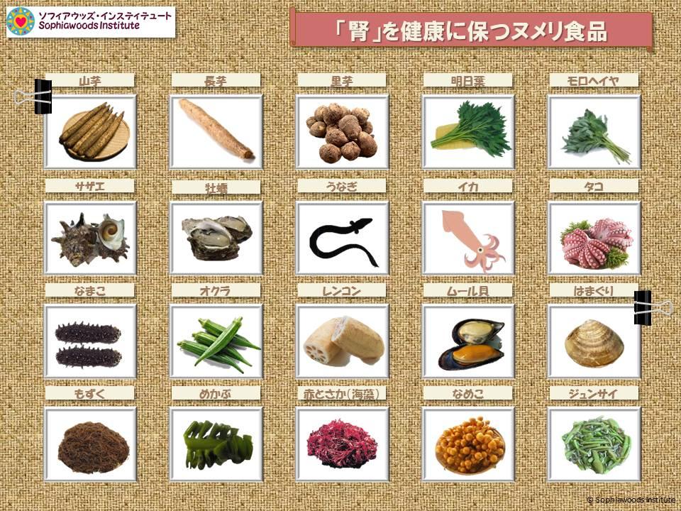 腎によりヌメリ食品