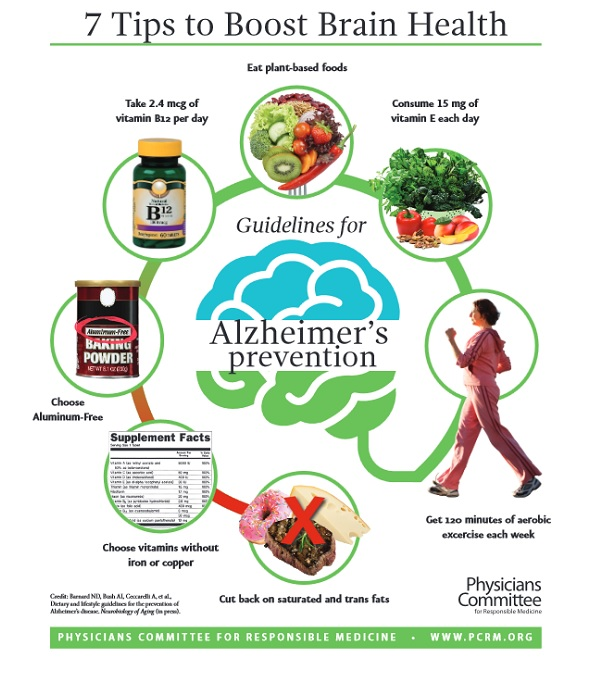 alzheimers-prevention-infographic